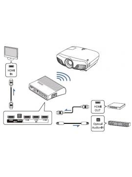 Projektor Epson EH-TW9400W + uchwyt ELPMB30