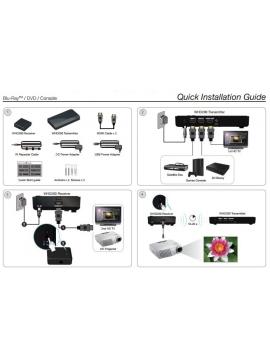 Moduł bezprzewodowy HDMI Optoma WHD200