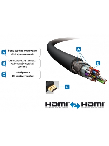 Kabel HDMI 2.0 PureLink PI1000-010 4K/UHD 1m