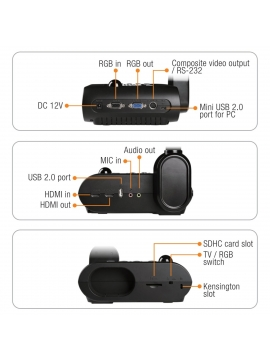 Wizualizer AVer F50-8M