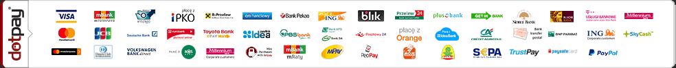 kanał płatności DotPay
